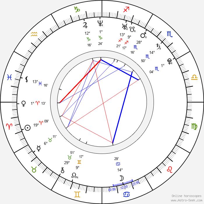 Taran Noah Smith - Birth horoscope chart