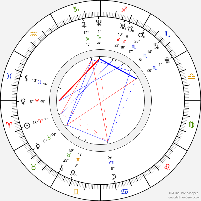Taran Noah Smith - Birth horoscope chart