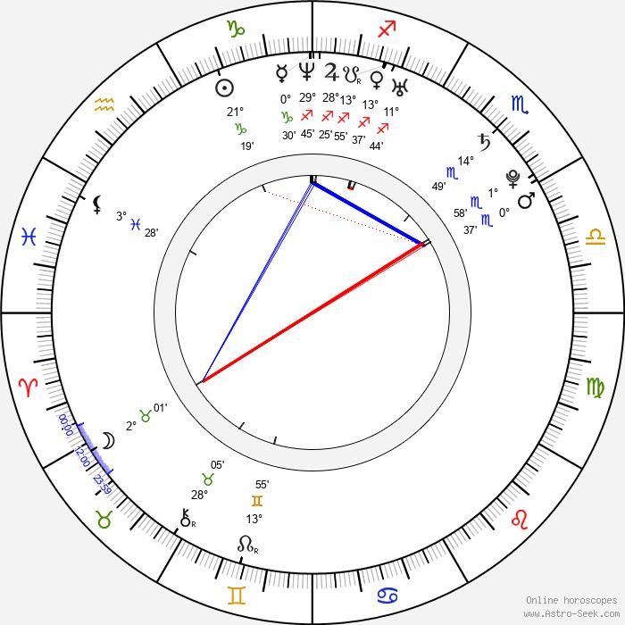 Taraneh Alidoosti - Birth horoscope chart