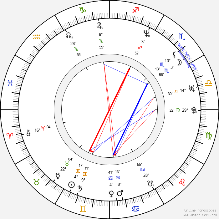 Tardu Flordun - Birth horoscope chart