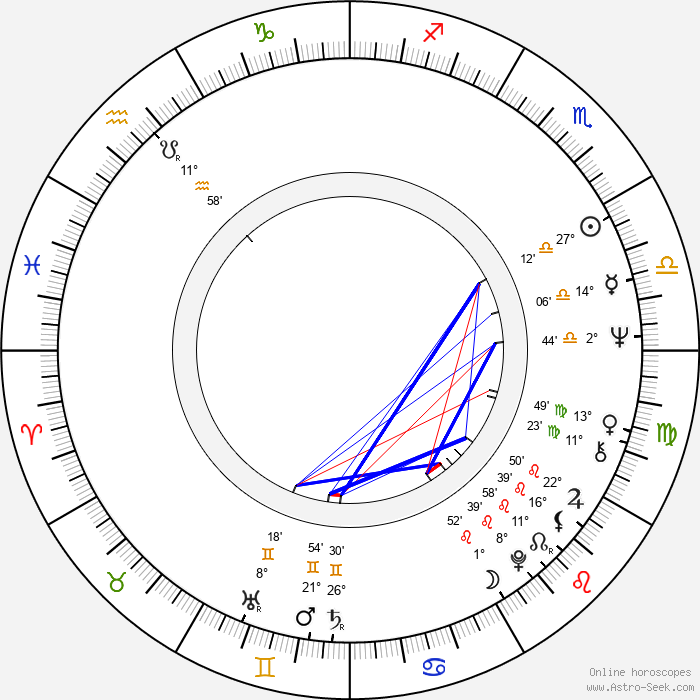 Tariq Ali - Birth horoscope chart