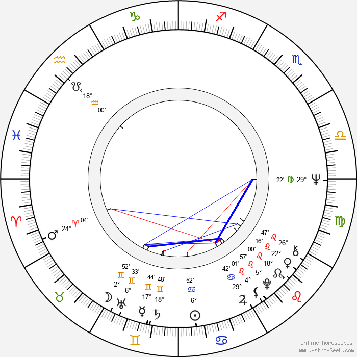 Tarja Cronberg - Birth horoscope chart
