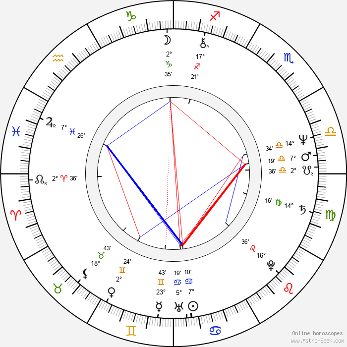 Tarja Keinänen - Birth horoscope chart