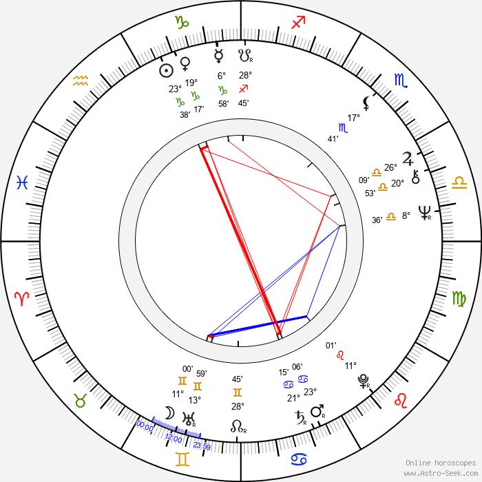 Tarja Markus - Birth horoscope chart