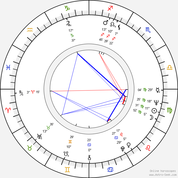 Tarja-Tuulikki Tarsala - Birth horoscope chart
