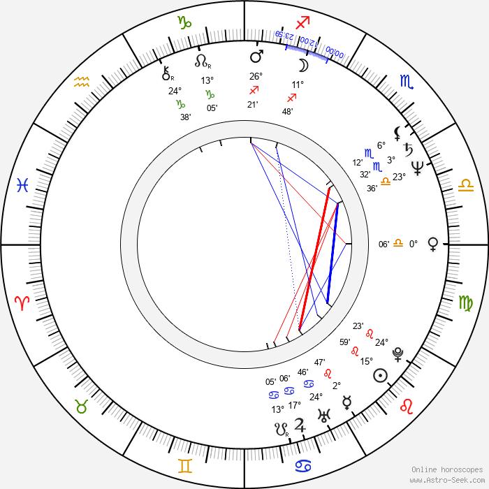 Taró Suwa - Birth horoscope chart