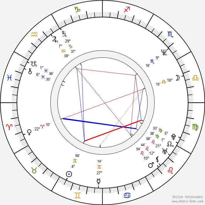 Tarsem Singh - Birth horoscope chart
