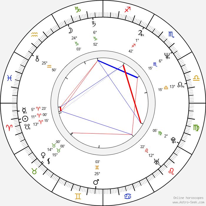 Taru Makelä - Birth horoscope chart
