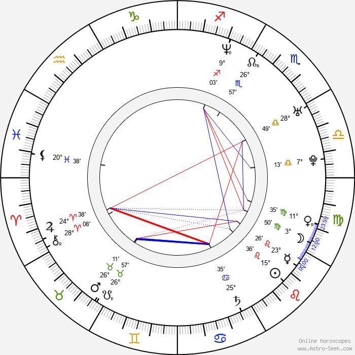 Taryll Adren Jackson - Birth horoscope chart