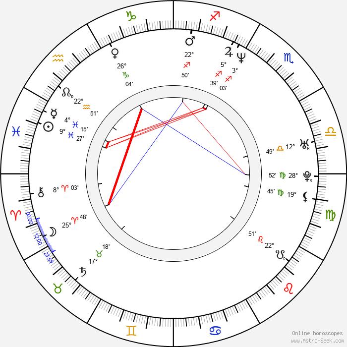Tasha Smith - Birth horoscope chart