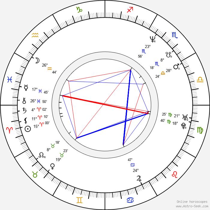 Tasia Valenza - Birth horoscope chart