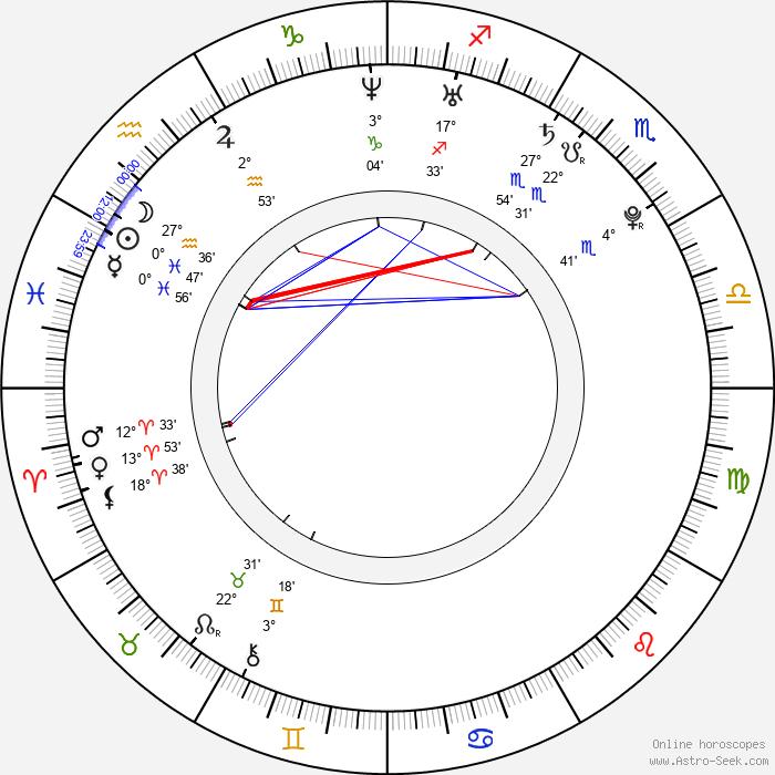 Tatanka Means - Birth horoscope chart
