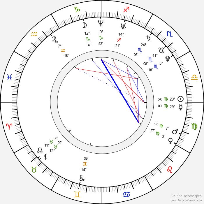 Tatiana Maslany - Birth horoscope chart