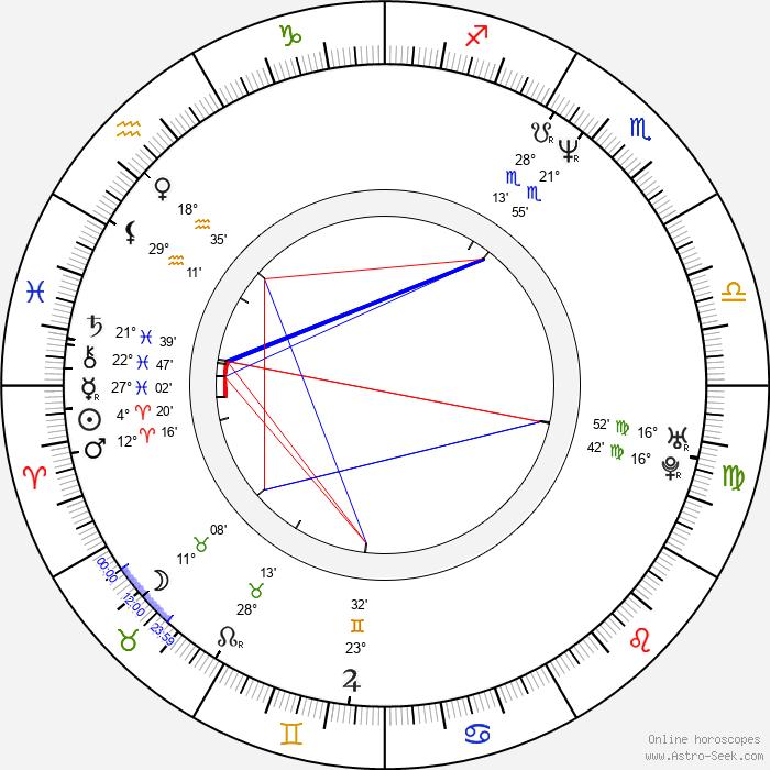 Tatjana Patitz - Birth horoscope chart