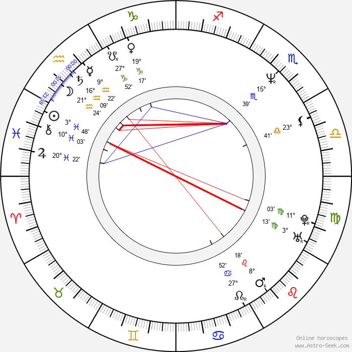 Tats Lau - Birth horoscope chart