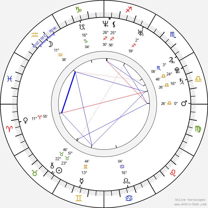 Tatsuya Fujiwara - Birth horoscope chart