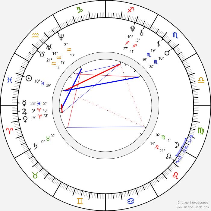Tatum McCann - Birth horoscope chart