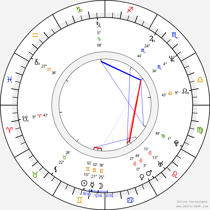Tatyana Drubich - Birth horoscope chart