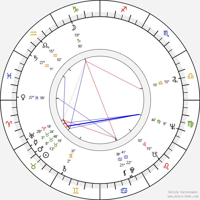 Tatyana Samoylova - Birth horoscope chart