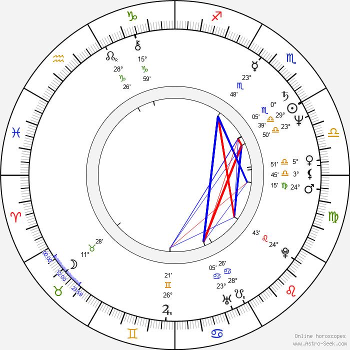Tatyana Yukina - Birth horoscope chart
