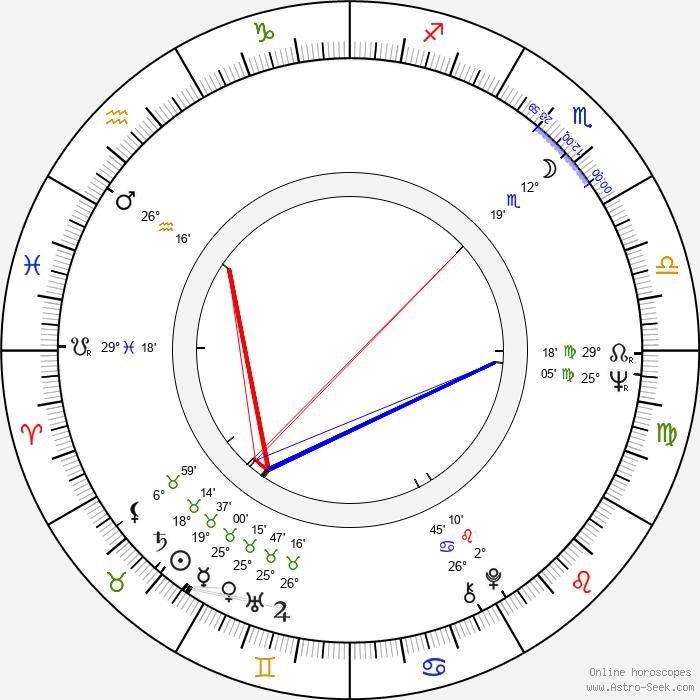 Taurean Blacque - Birth horoscope chart
