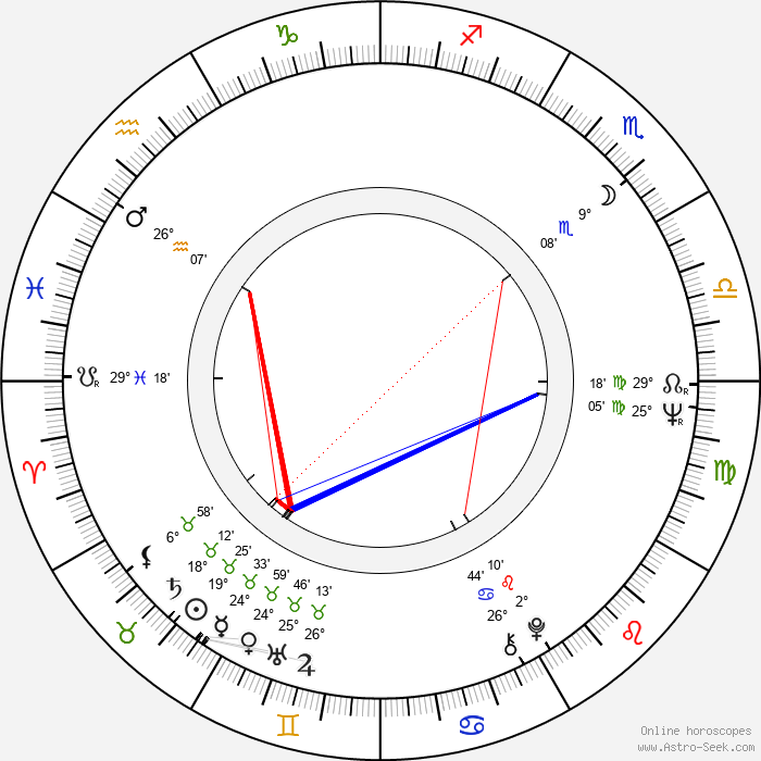 Taurean Blacque - Birth horoscope chart