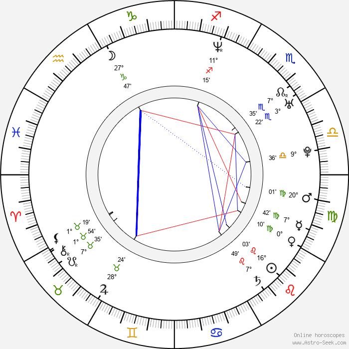 Tawny Cypress - Birth horoscope chart