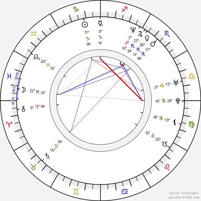 Taye Diggs - Birth horoscope chart