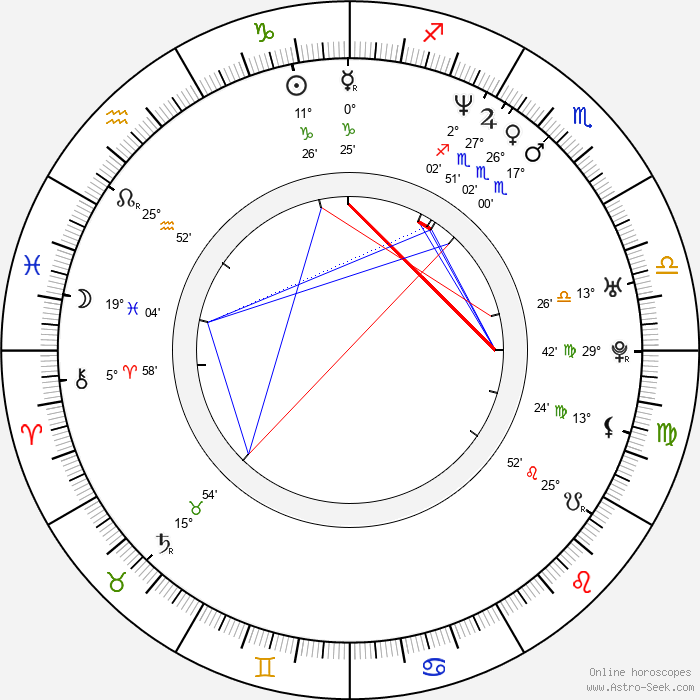 Taye Diggs - Birth horoscope chart