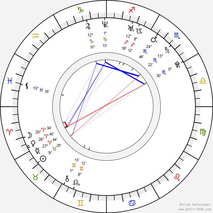 Taylor Cole - Birth horoscope chart