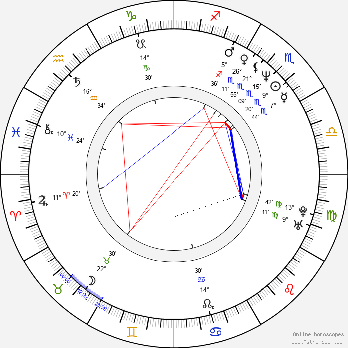 Taylor Dante - Birth horoscope chart