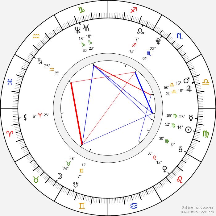 Taylor Gray - Birth horoscope chart