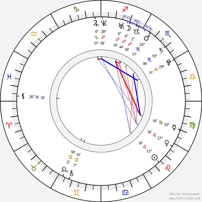Taylor Locke - Birth horoscope chart