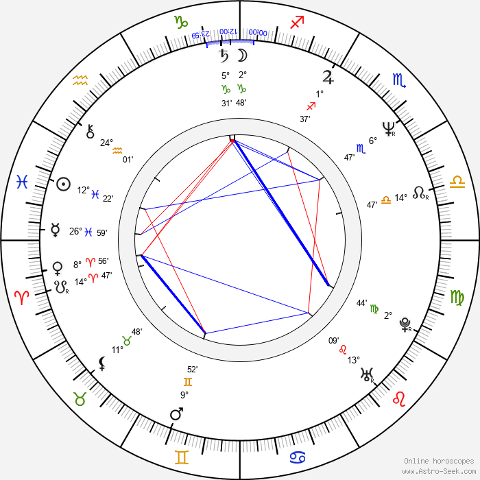 Taylor Nichols - Birth horoscope chart