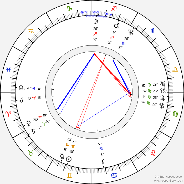 Taylor St. Clair - Birth horoscope chart