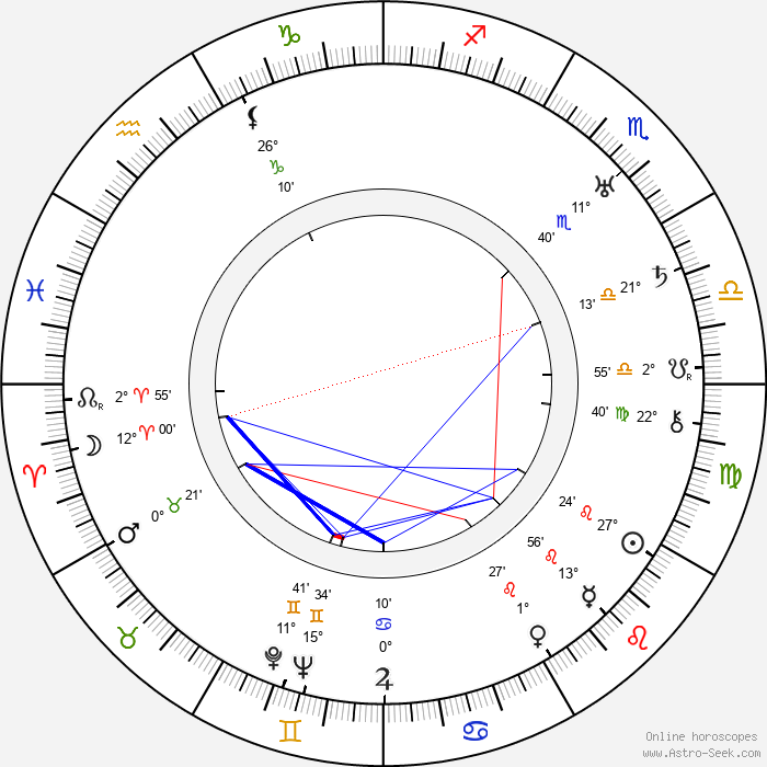 Tecla Scarano - Birth horoscope chart