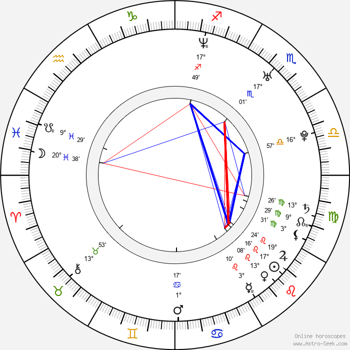 Ted Geoghegan - Birth horoscope chart