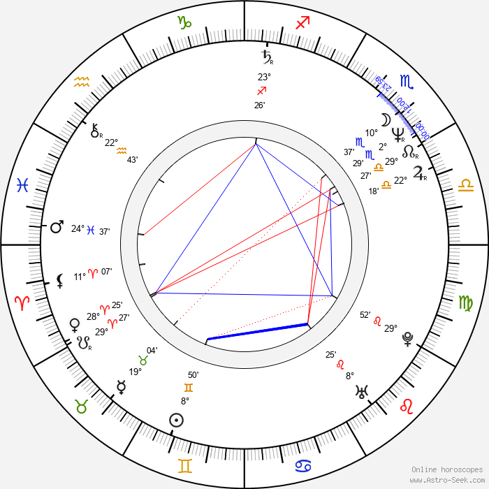 Ted McGinley - Birth horoscope chart