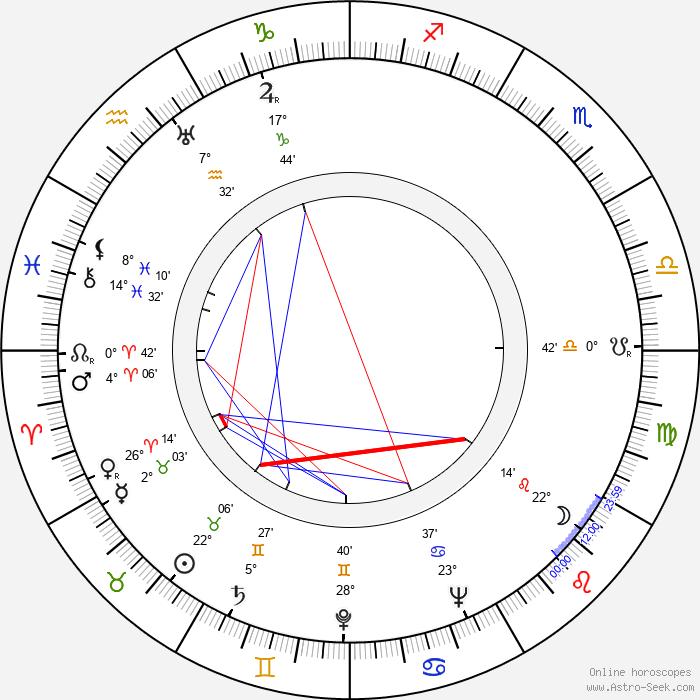 Teddy Bilis - Birth horoscope chart