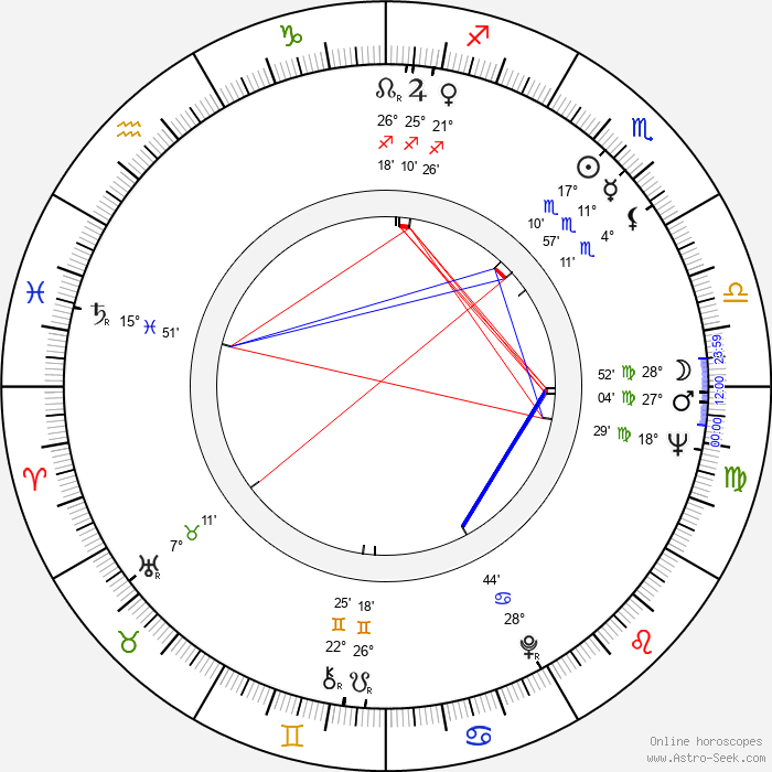 Teddy Infuhr - Birth horoscope chart