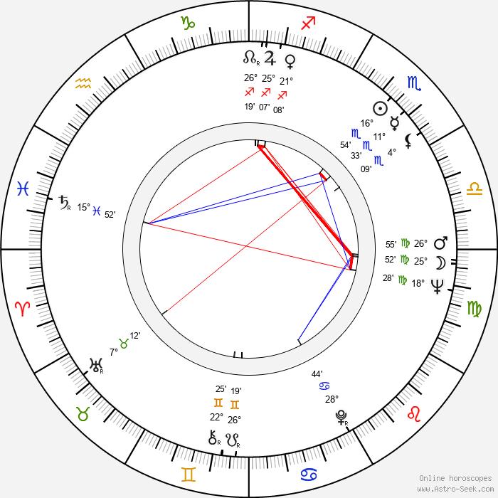 Teddy Infuhr - Birth horoscope chart