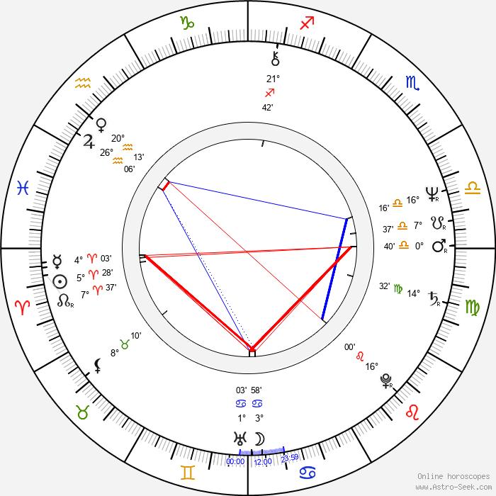 Teddy Pendergrass - Birth horoscope chart