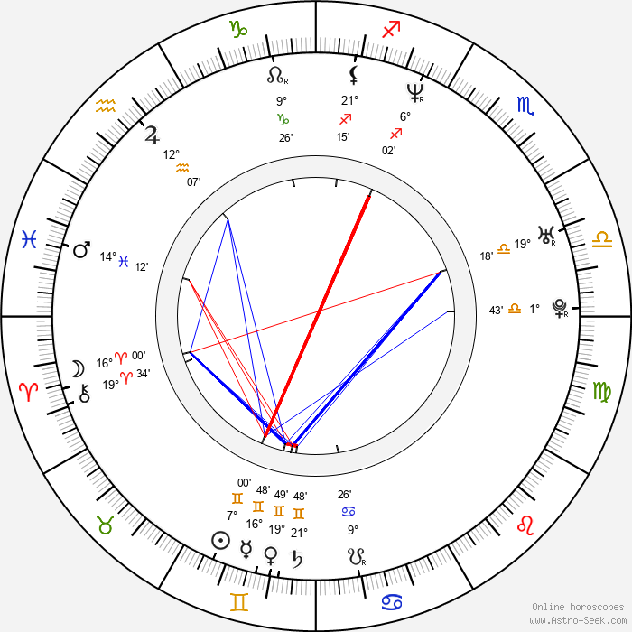 Temple Brown - Birth horoscope chart