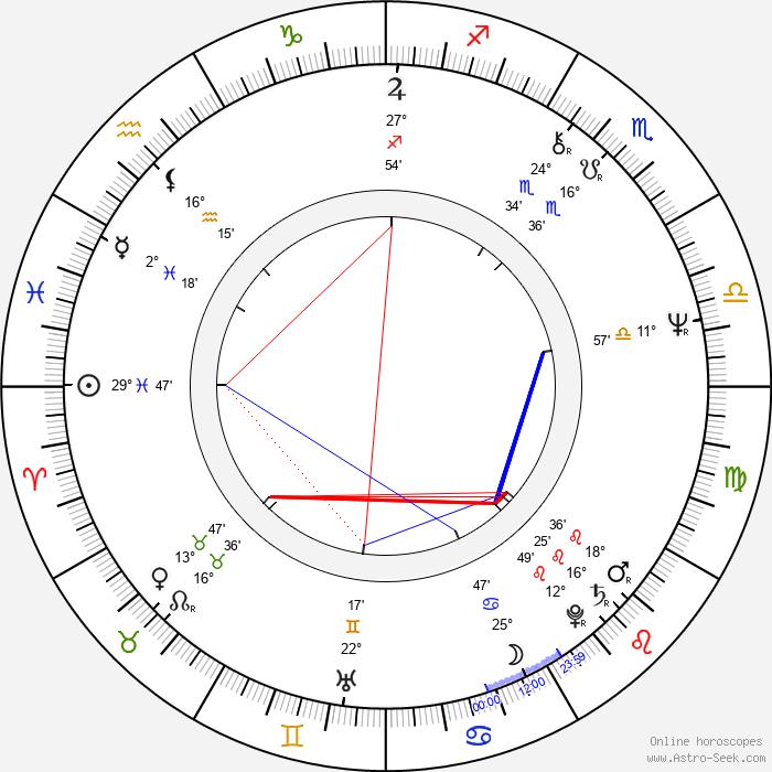 Temur Babluani - Birth horoscope chart