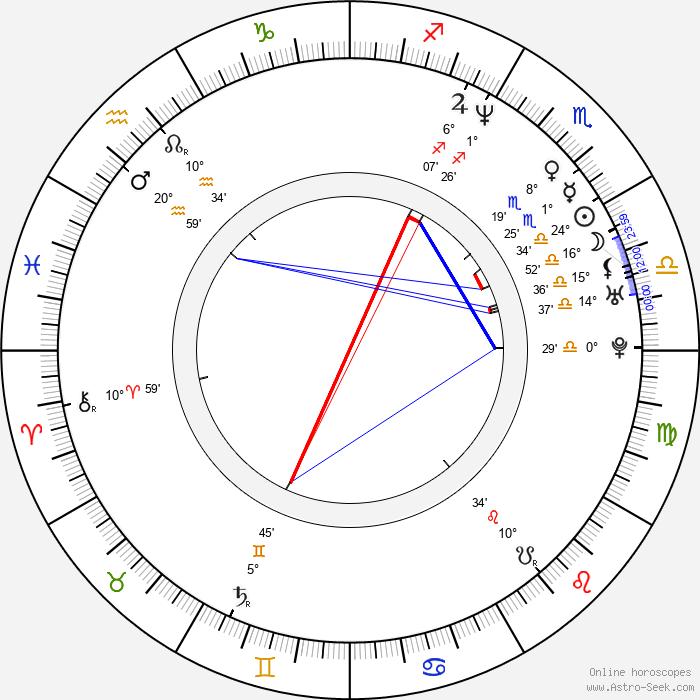 Teoman Kumbaracibasi - Birth horoscope chart