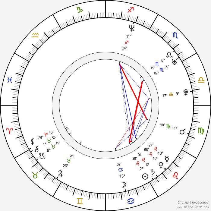 Tera Patrick - Birth horoscope chart