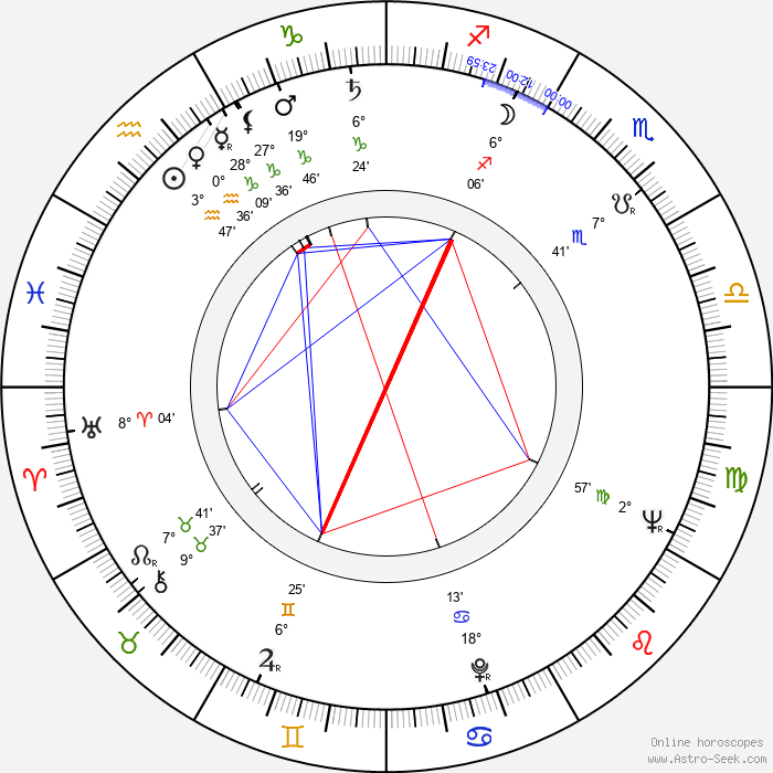 Terence Bayler - Birth horoscope chart