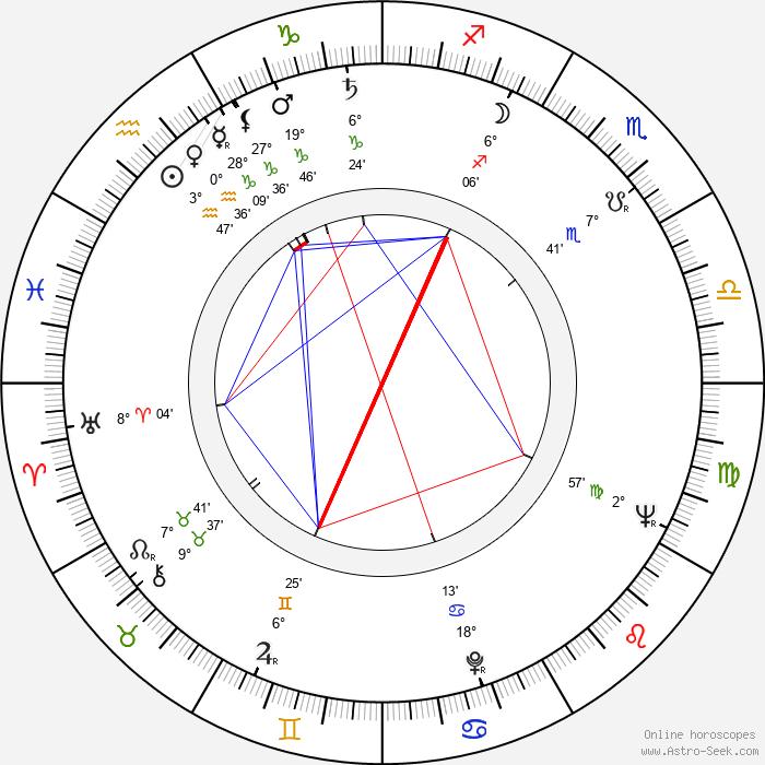 Terence Bayler - Birth horoscope chart