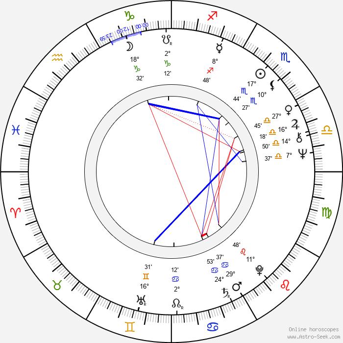 Terence Davies - Birth horoscope chart