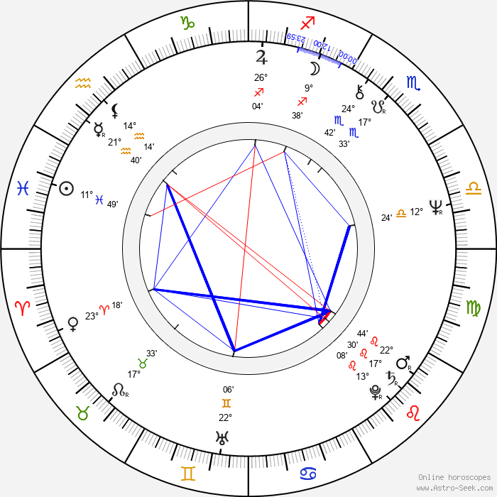 Terence Ryan - Birth horoscope chart